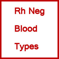 Rh Negative blood types